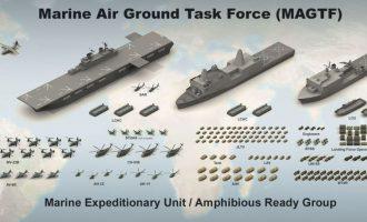 Aksesori më i rrezikshëm për marinën amerikane
