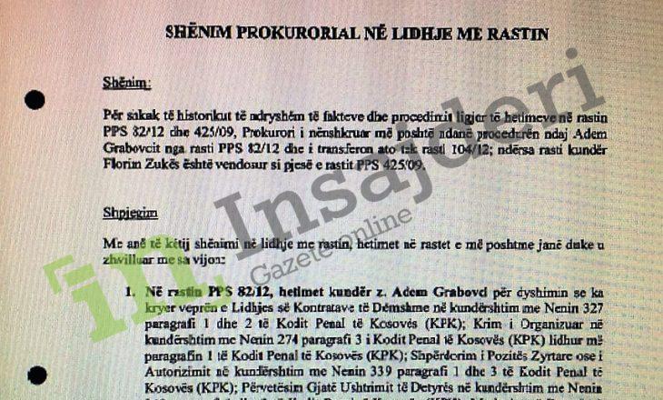 Kryeprokurori i Prishtinës: Përgjimet nuk është dashur të publikoheshin