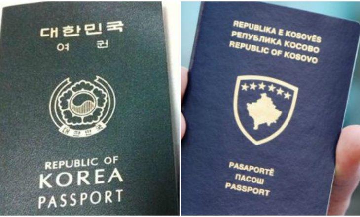 Global News Network: Qytetarët e Kosovës të izoluar si koreano-veriorët