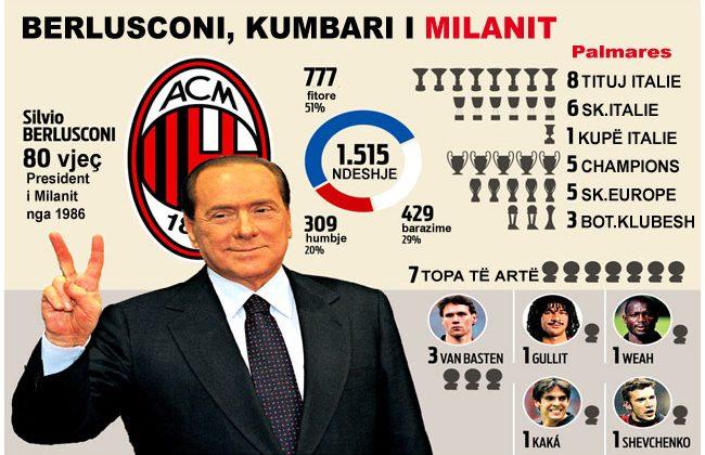 Infografiku/ Silvio Berlusconi, 80 vjet lavdi dhe polemika