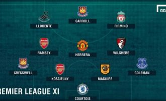 Formacioni i javës së 22-të në Ligën Premier
