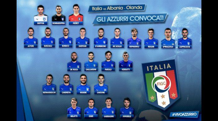 Italia publikon listën e futbollistëve për ndeshjen kundër Shqipërisë