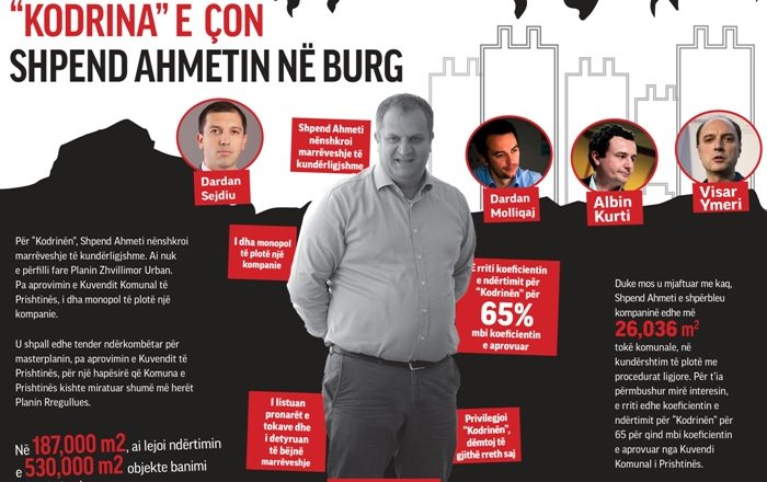 "PDK: Kompleksi ""Kodrina"" ia garanton Shpend Ahmetit burgun"