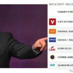 Përfundon numërimi në Podujevë: detajet e rezultateve