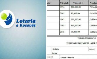 """Pasuria milionëshe e drejtorit të """"Lotarisë së Kosovës"""""""