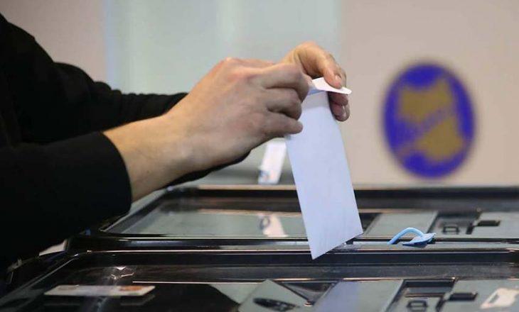 Përqindja e votuesve në Komunën e Gjakovë