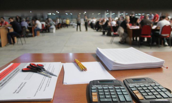 PZAP njofton për ankesat e PDK-së dhe LDK-së